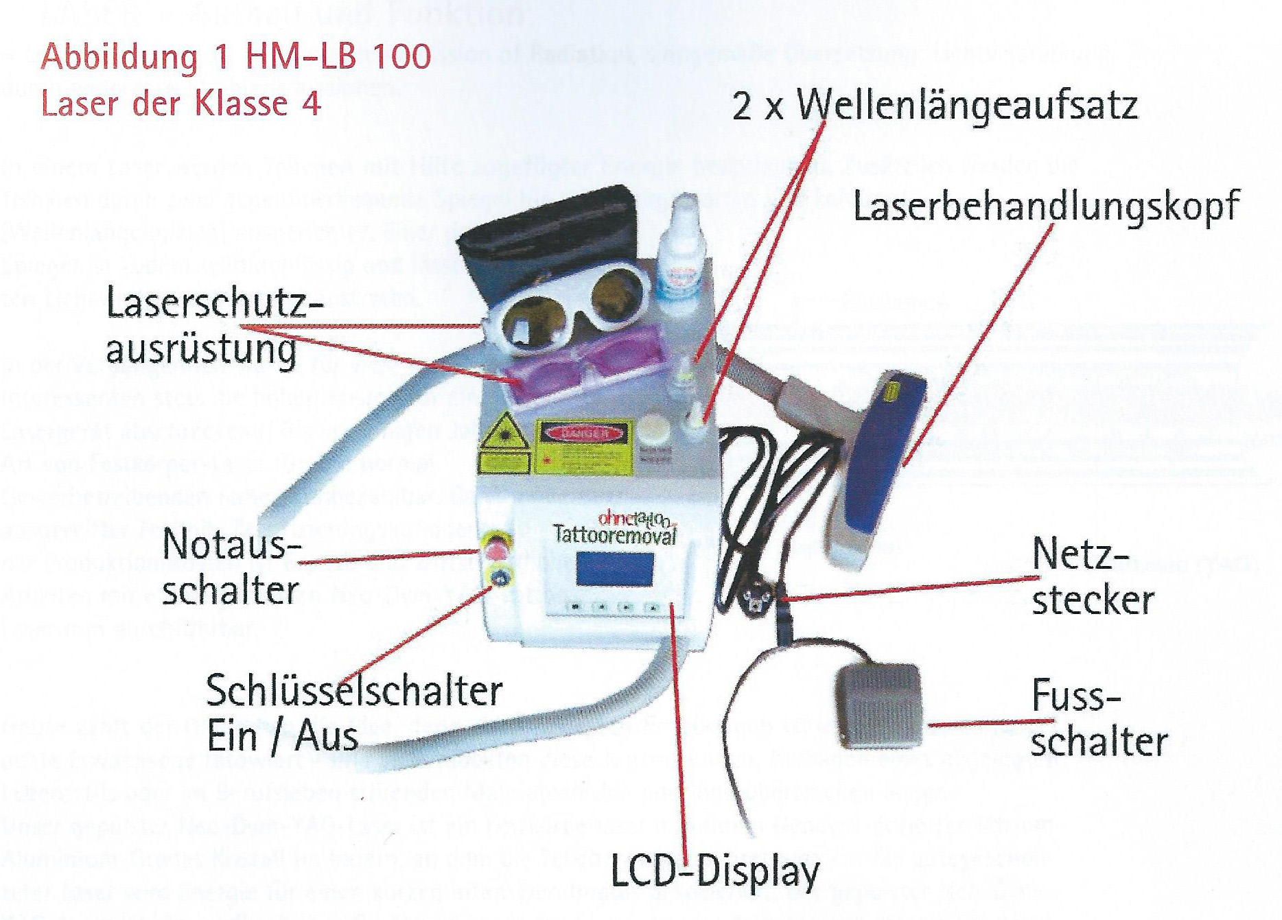 HM-LB 100 gepulsten Q-Switch Nd: YAG Laser